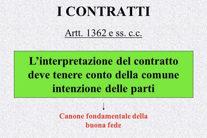 interpretazione del contratto